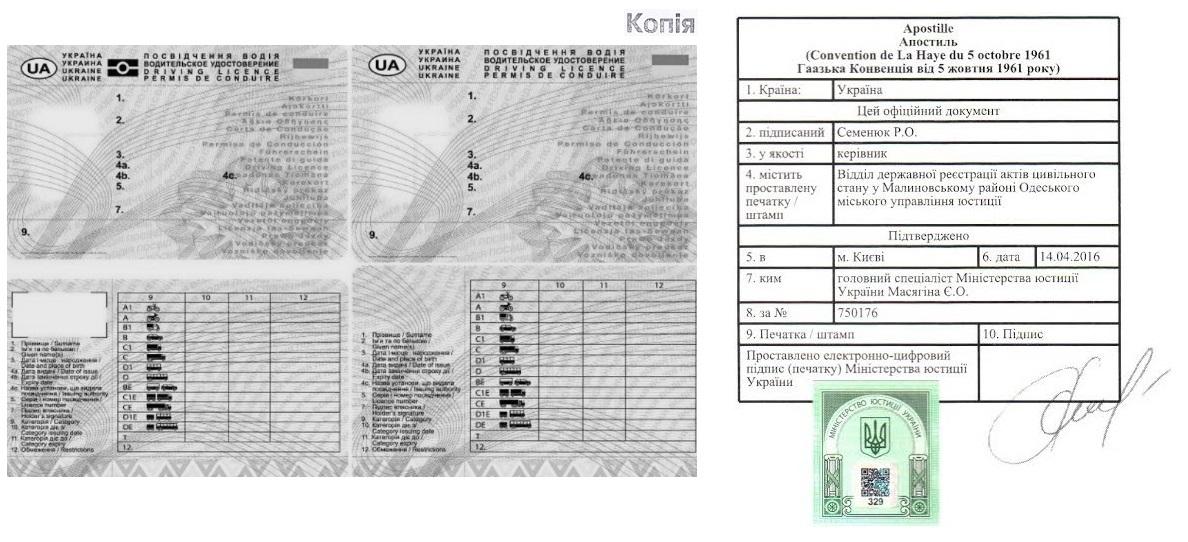 Апостиль на нотариальную копию водительских прав - Справка Информ