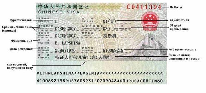 Китайская виза - СПРАВКА ИНФОРМ - SpravkaInform