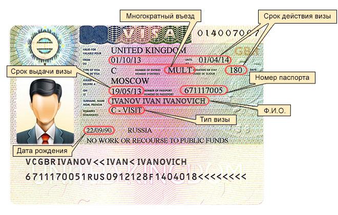 Великобритания виза - СПРАВКА ИНФОРМ - SpravkaInform
