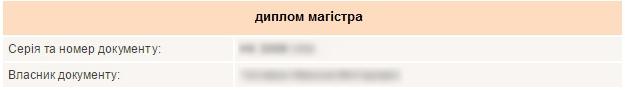 Результат проверки легитимности апостиля в мон Украины - Справка Информ